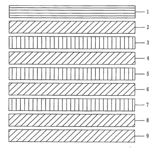 Case One (8 wood+1carbon fiber)