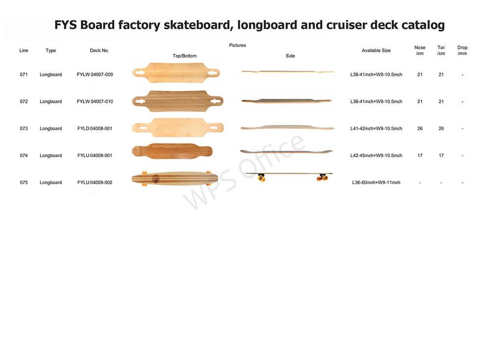 FYS Board factory deck series 8