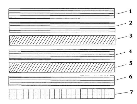 Skateboard deck veneer combination, Illustration II