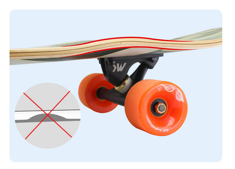 wheel flare design